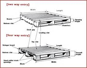 pallet tips advice pallet supply company