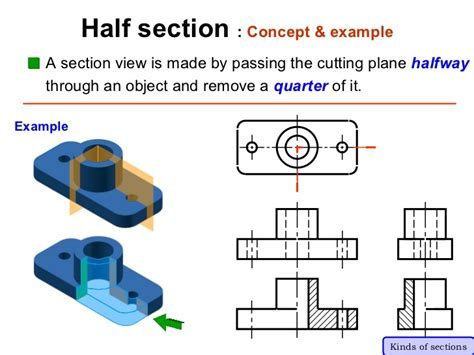 section lines in engineering drawing engineering drawing chapter 09 section
