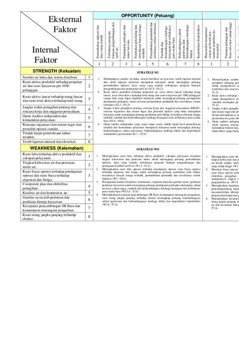 contoh laporan jagung contoh analisis swot jagung downlllll