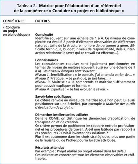 Modèle Avenant Contrat De Travail Fonction Publique Territoriale Modele Lettre Fonction Publique Territoriale Document
