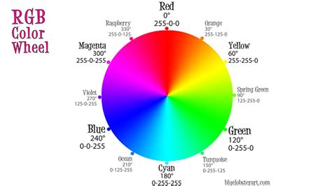 color mixtures with colors a bit of this that including the