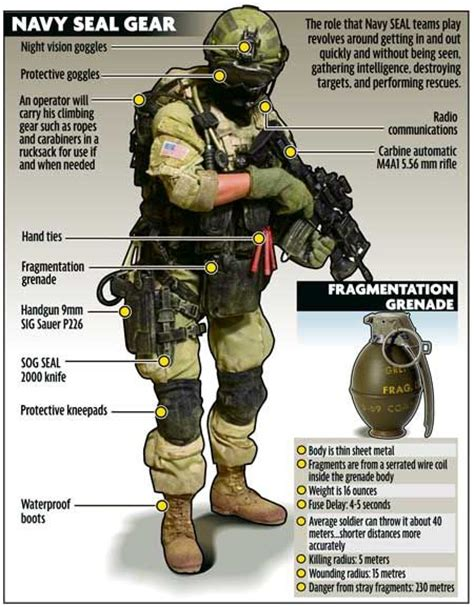 special forces combat gear 17 best ideas about navy seals on special forces navy seal and