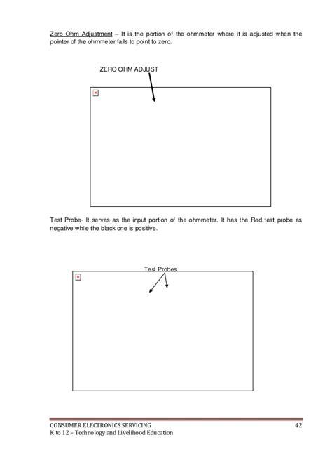 Dorable Ohmmeter Symbol Gallery - Schematic Diagram Series Circuit ...