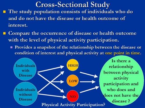 how to do a cross sectional study cross sectional study design images