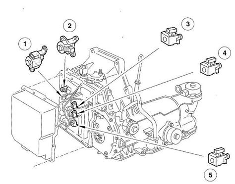 service manuals schematics 2003 ford freestar transmission control ford ax4s transmission diagram 4f50n transmission diagram elsavadorla