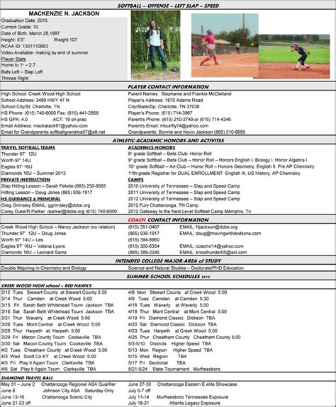 college recruiting profile template softball resume layout would work for any sport fyi