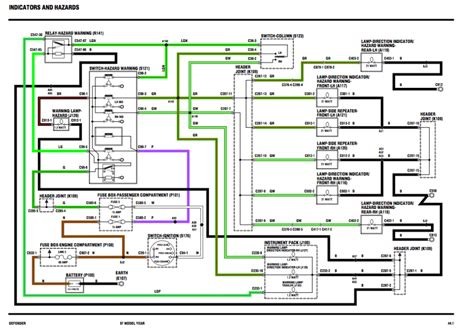 land rover defender indicator wiring diagram wiring diagram
