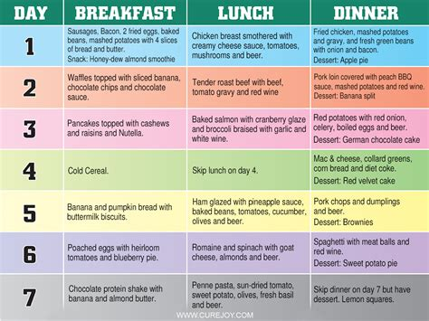 weight loss 2 days healthy weight loss diet meal plans to lose weight autos