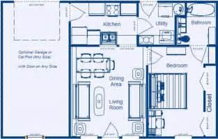 Home floor plans home floor plans home floor plans home floor plans