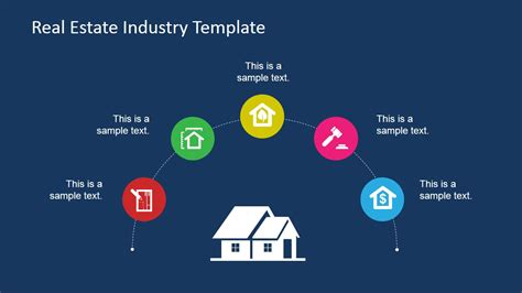 Real Estate Industry Powerpoint Template Slidemodel Powerpoint Real Estate Templates