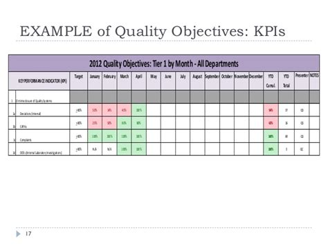 quality objectives template quality objectives and goals pictures to pin on