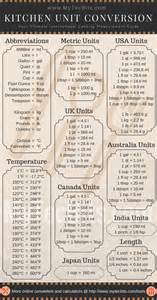 Cooking and kitchen measuring unit conversion infographics chart