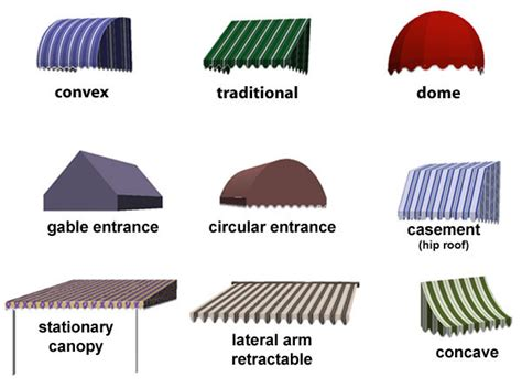 types of awnings awning types styles 171 stark mfg co stark awning canvas