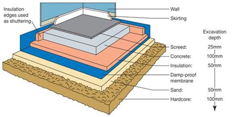 Concrete Floor Layers by 1000 Ideas About Diy Conservatory On
