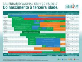Calendario Vacinal Cl 237 Nica Mar Sa 250 De Calend 225 De Vacina 231 227 O
