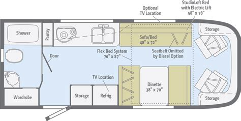class b rv floor plans viva floorplans winnebago rvs