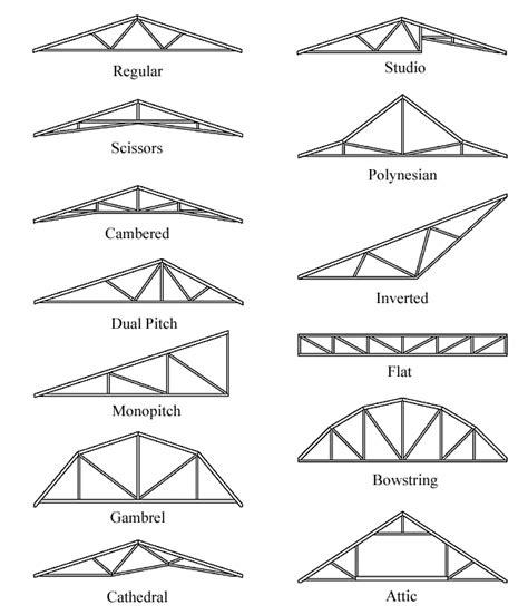 roof truss designs a j reliable
