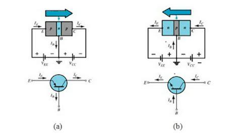 transistor bjt y ujt maker light