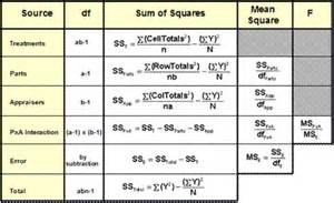 measurement system analysis archives qualitytrainingportal