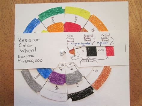 resistor color wheel resistor color wheel 28 images capacitor and resistor codes synthrotek imagineering