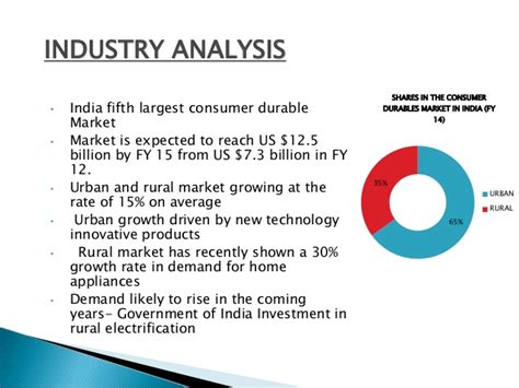 Small Home Appliances Industry In India Lg Consumer Durables Home Appliances Marketing Analysis