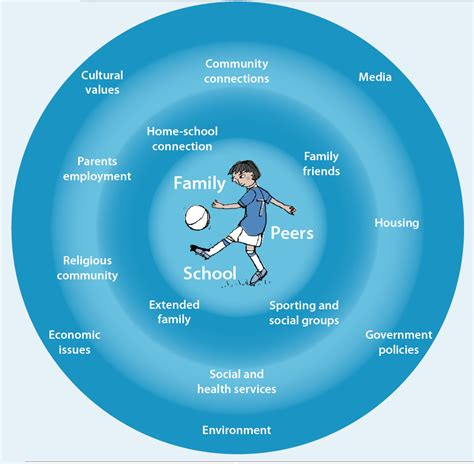 beworthfollowing how to be different and influence in a crowded social world books social development kidsmatter edu au