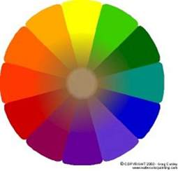 color facts color theory facts and thoughts in color