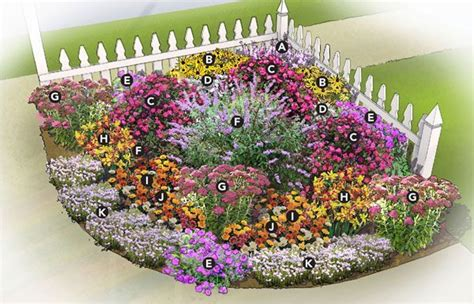 corner flower bed ideas flower bed ideas www pixshark com images galleries