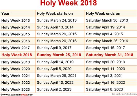 Calendar 2018 Religious Holidays Calendar 2018 Holy Week 28 Images Look Nyc School