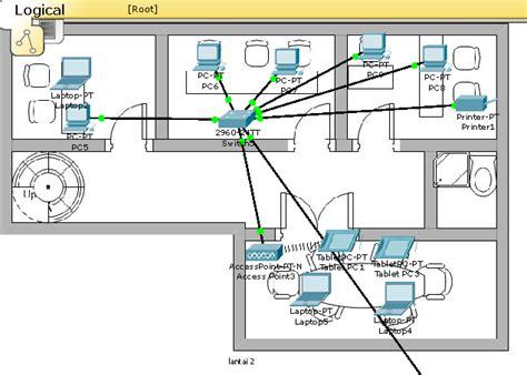 rahmania s denah small office untuk background desain perencanaan jaringan komputer