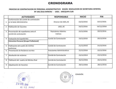ugel sur arequipa contrato docente 2016 crongrama cronograma de contrato de personal administrativo ugel