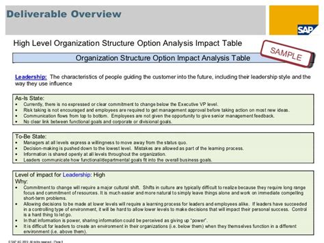 change impact assessment template bbp change impact analysis sle 2009 v07