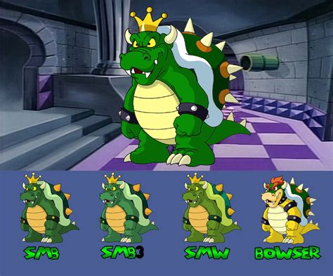 so are you with bowser or eggman poll of the week
