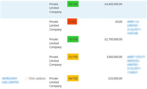 color code list items in sharepoint 2013 or office 365 list view color code list items in sharepoint 2013 or office 365