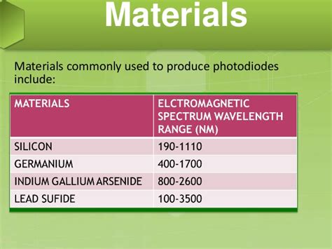 photodiode material used photodiode material used 28 images photo diode detectors chemistry libretexts photodiode
