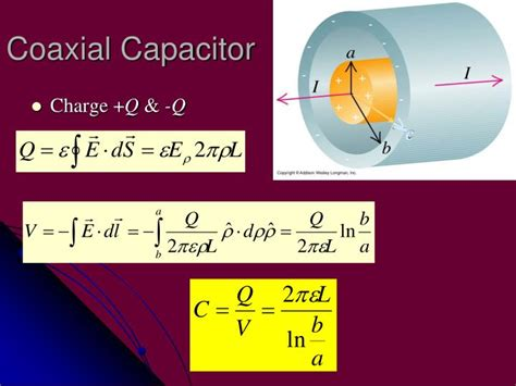 the charge q on a capacitor which starts discharging at time t 0 is given by ppt electrostatic boundary value problems powerpoint presentation id 2148831