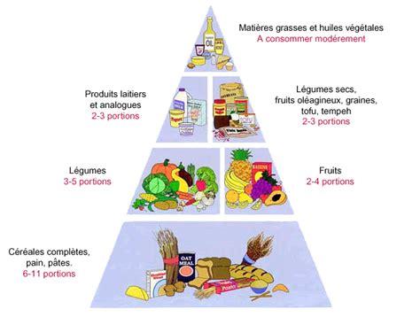 regime alimentare vegano v 233 g 233 tarien c est tr 232 s tendance le de la sant 233