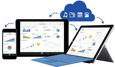 Microsoft Dynamics Ax microsoft dynamics ax level x llc