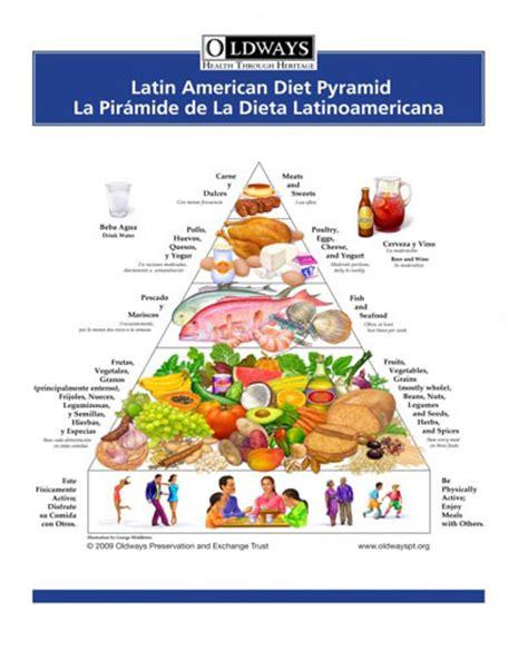 dieta alimentare corretta corretta alimentazione carlotta