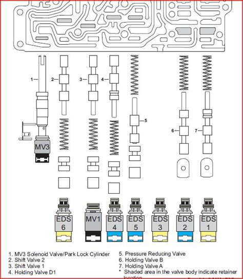 Zf6hp26 Valve Diagram