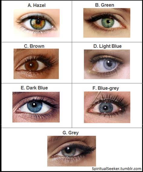 who has the dominant gene for eye color personality trait eye color and your personality traits