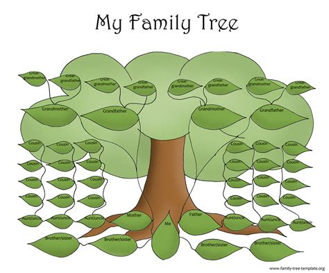 printable family tree template activities lori stewart