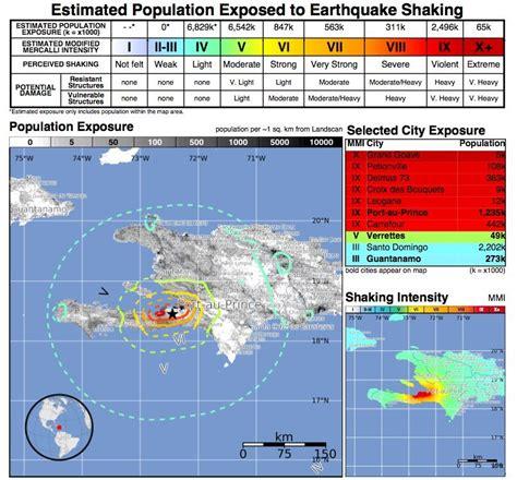 Marquette Mba Salary by Earthquake In Haiti Statistics