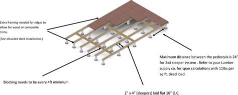 alternatives to framing alternative roof deck framing dektektile precast