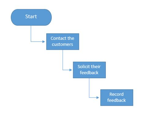 how to create a flowchart in word how to make a flowchart in word lucidchart