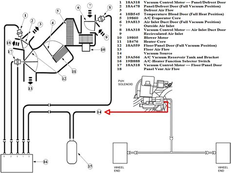 vacuum leak  ac blows  defrost vents ford