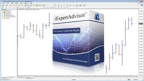 candlestick pattern expert advisor candlestick pattern plug in for expert advisor builder