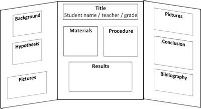 science fair poster board template middle school science fair board layout you may arrange