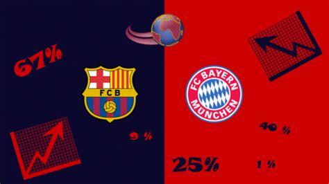 barcawelt banner wer ist das fc barcelona forum fc barcelona fc bayern m 252 nchen statistiken zum