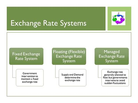 currency converter own rate 301 moved permanently